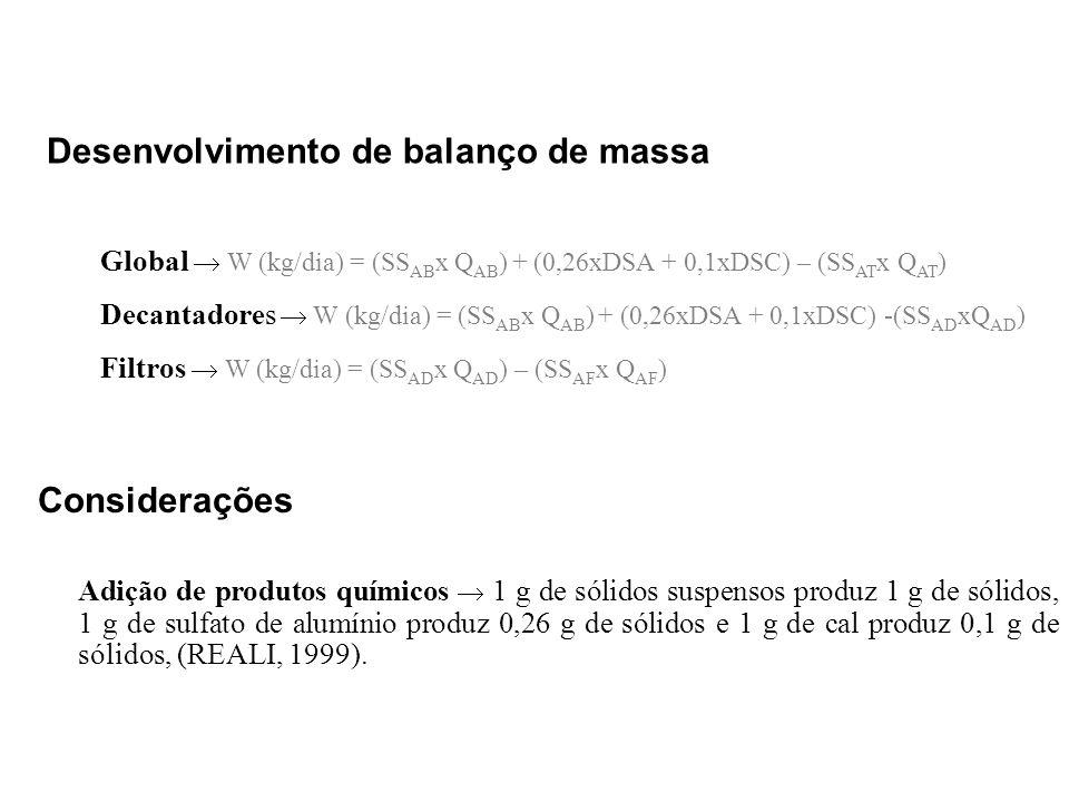 Considerações Adição de produtos químicos 1 g de sólidos suspensos produz 1 g de sólidos, 1 g de sulfato de alumínio produz 0,26 g de sólidos e 1 g de