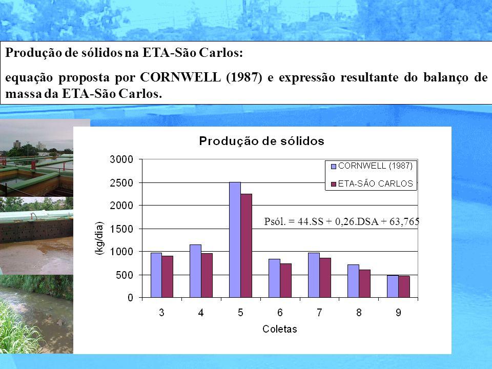 Produção de sólidos na ETA-São Carlos: equação proposta por CORNWELL (1987) e expressão resultante do balanço de massa da ETA-São Carlos. Psól. = 44.S