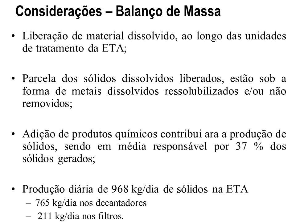 Considerações – Balanço de Massa Liberação de material dissolvido, ao longo das unidades de tratamento da ETA; Parcela dos sólidos dissolvidos liberad