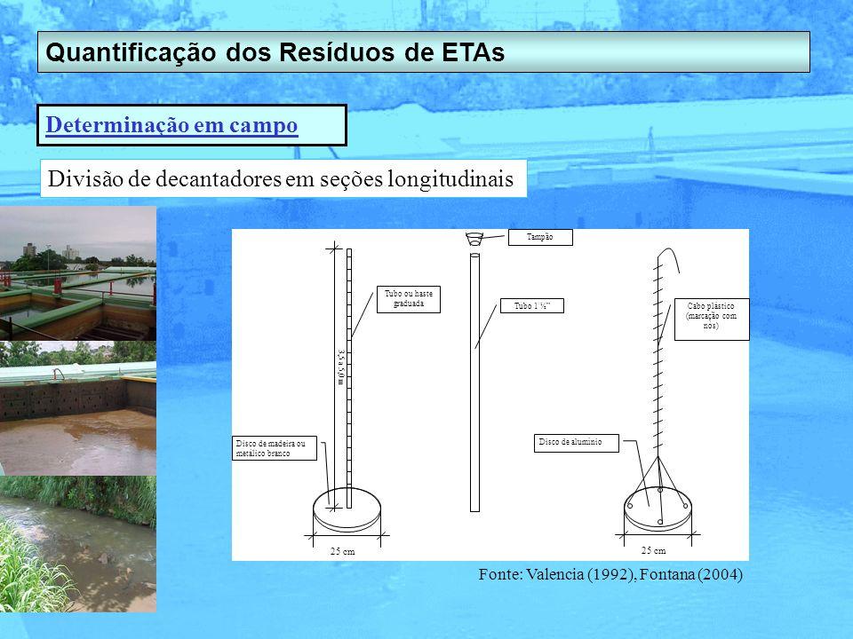 Quantificação dos Resíduos de ETAs Determinação em campo 25 cm Disco de madeira ou metálico branco Tubo ou haste graduada Tampão Tubo 1 ½ 25 cm Disco