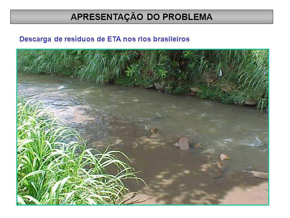 Descarga de resíduos de ETA nos rios brasileiros