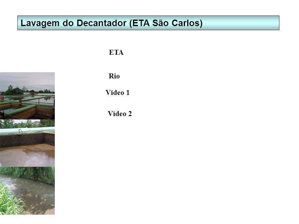 Lavagem do Decantador (ETA São Carlos) Vídeo 1 Vídeo 2 Rio ETA