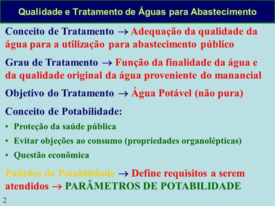 2 Qualidade e Tratamento de Águas para Abastecimento Conceito de Tratamento Adequação da qualidade da água para a utilização para abastecimento públic