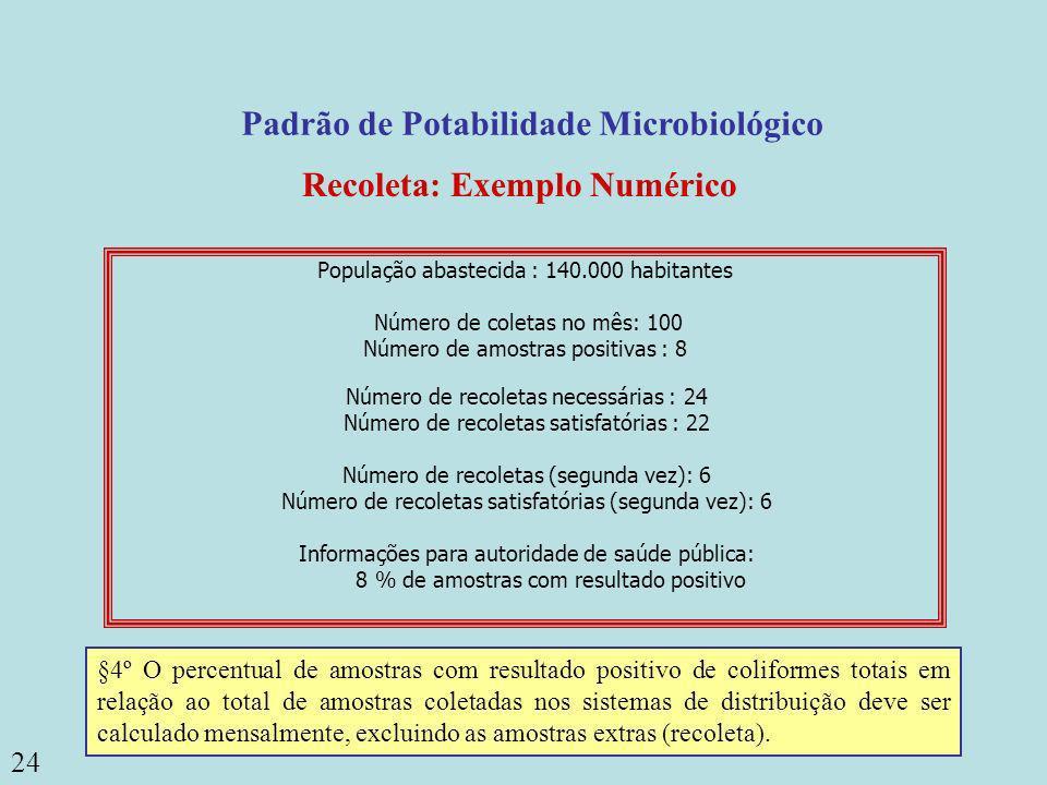 24 População abastecida : 140.000 habitantes Número de coletas no mês: 100 Número de amostras positivas : 8 Recoleta: Exemplo Numérico Padrão de Potab