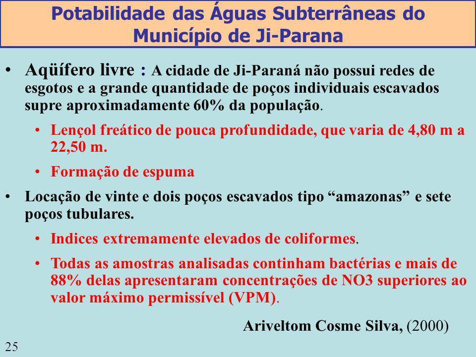 25 Potabilidade das Águas Subterrâneas do Município de Ji-Parana Aqüífero livre : A cidade de Ji-Paraná não possui redes de esgotos e a grande quantid