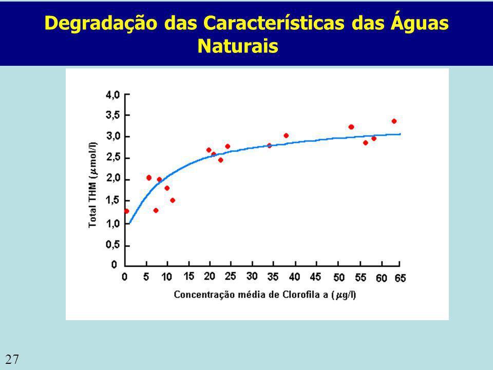 27 Degradação das Características das Águas Naturais