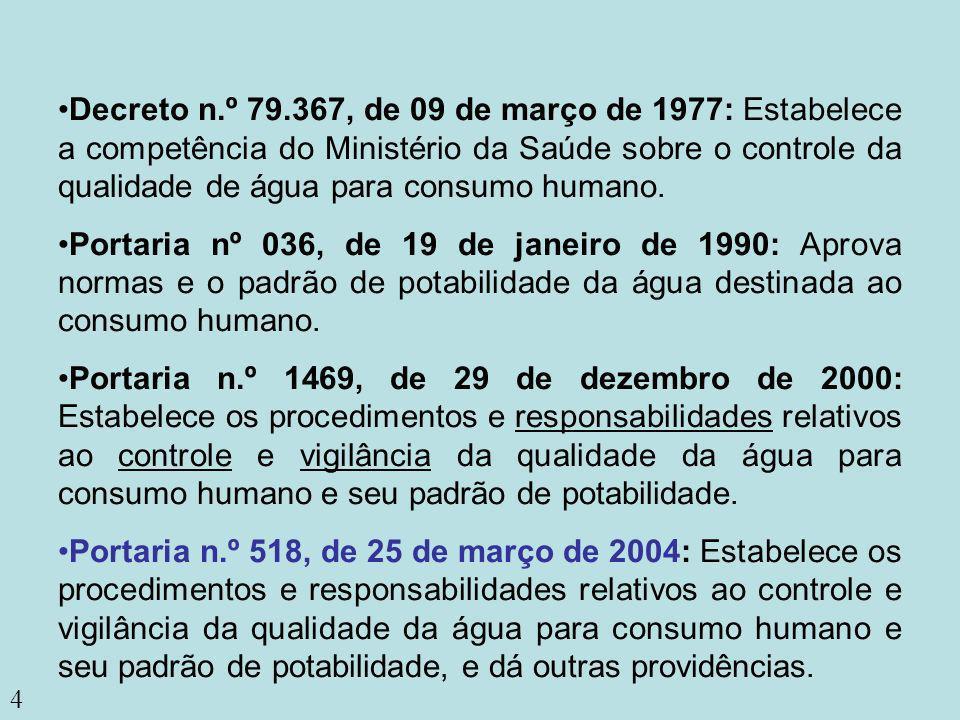 4 Decreto n.º 79.367, de 09 de março de 1977: Estabelece a competência do Ministério da Saúde sobre o controle da qualidade de água para consumo human