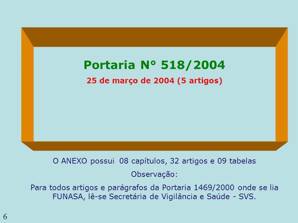 6 Portaria N° 518/2004 25 de março de 2004 (5 artigos) O ANEXO possui 08 capítulos, 32 artigos e 09 tabelas Observação: Para todos artigos e parágrafo