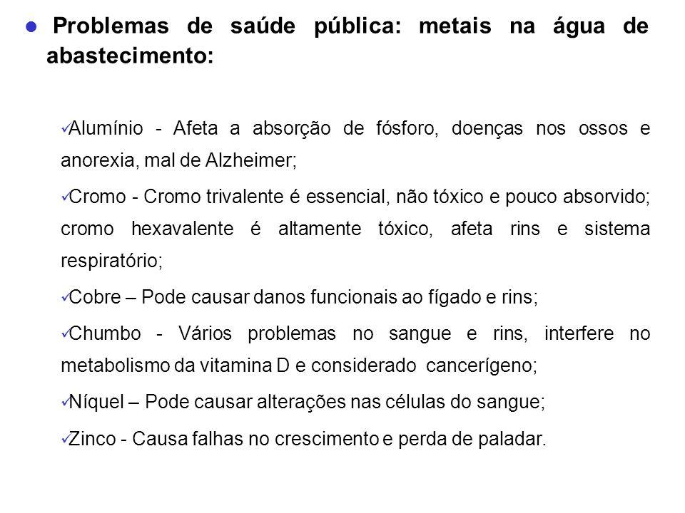Problemas de saúde pública: metais na água de abastecimento: Alumínio - Afeta a absorção de fósforo, doenças nos ossos e anorexia, mal de Alzheimer; C