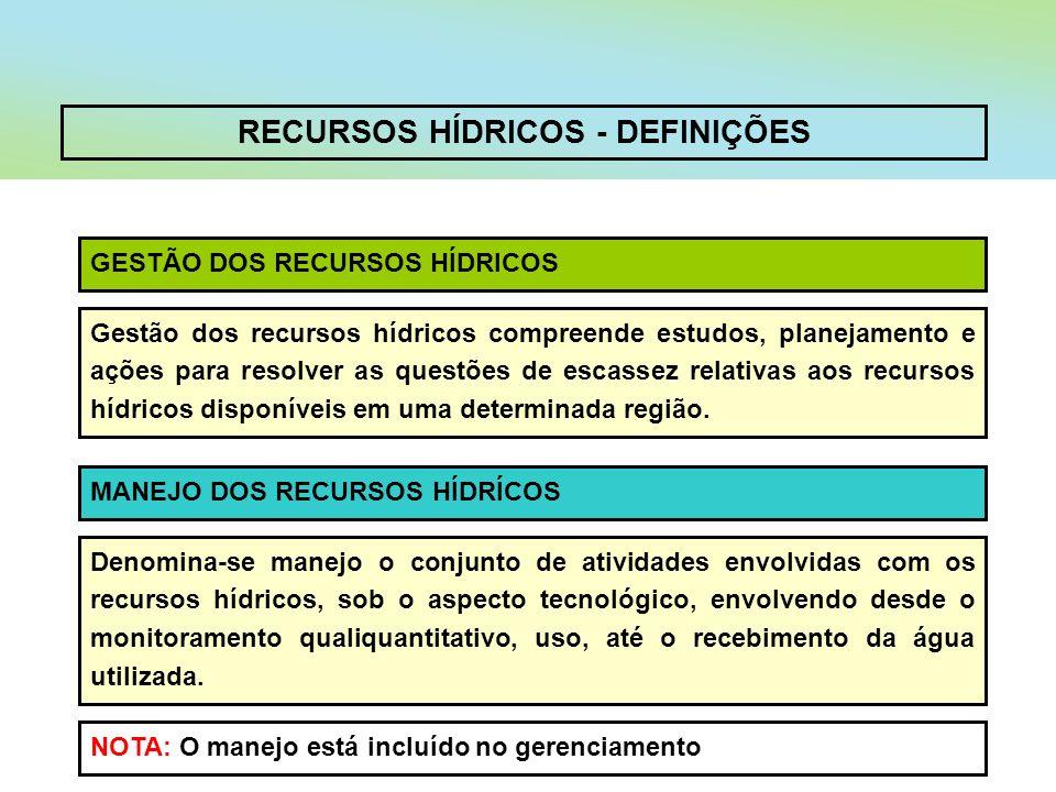 GESTÃO DOS RECURSOS HÍDRICOS MANEJO DOS RECURSOS HÍDRÍCOS RECURSOS HÍDRICOS - DEFINIÇÕES Gestão dos recursos hídricos compreende estudos, planejamento