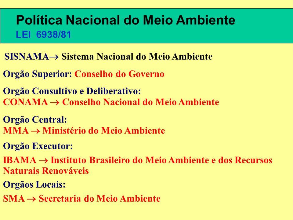 Política Nacional do Meio Ambiente SISNAMA Sistema Nacional do Meio Ambiente Orgão Superior: Conselho do Governo Orgão Consultivo e Deliberativo: CONA