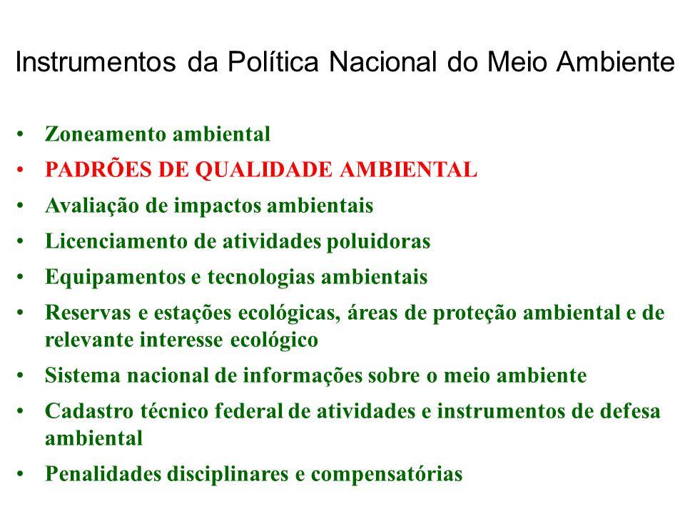 Instrumentos da Política Nacional do Meio Ambiente Zoneamento ambiental PADRÕES DE QUALIDADE AMBIENTAL Avaliação de impactos ambientais Licenciamento