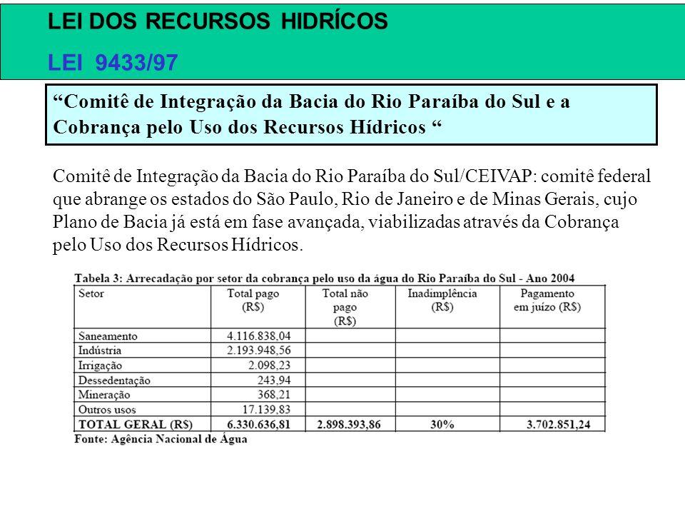 Comitê de Integração da Bacia do Rio Paraíba do Sul e a Cobrança pelo Uso dos Recursos Hídricos LEI DOS RECURSOS HIDRÍCOS LEI 9433/97 Comitê de Integr