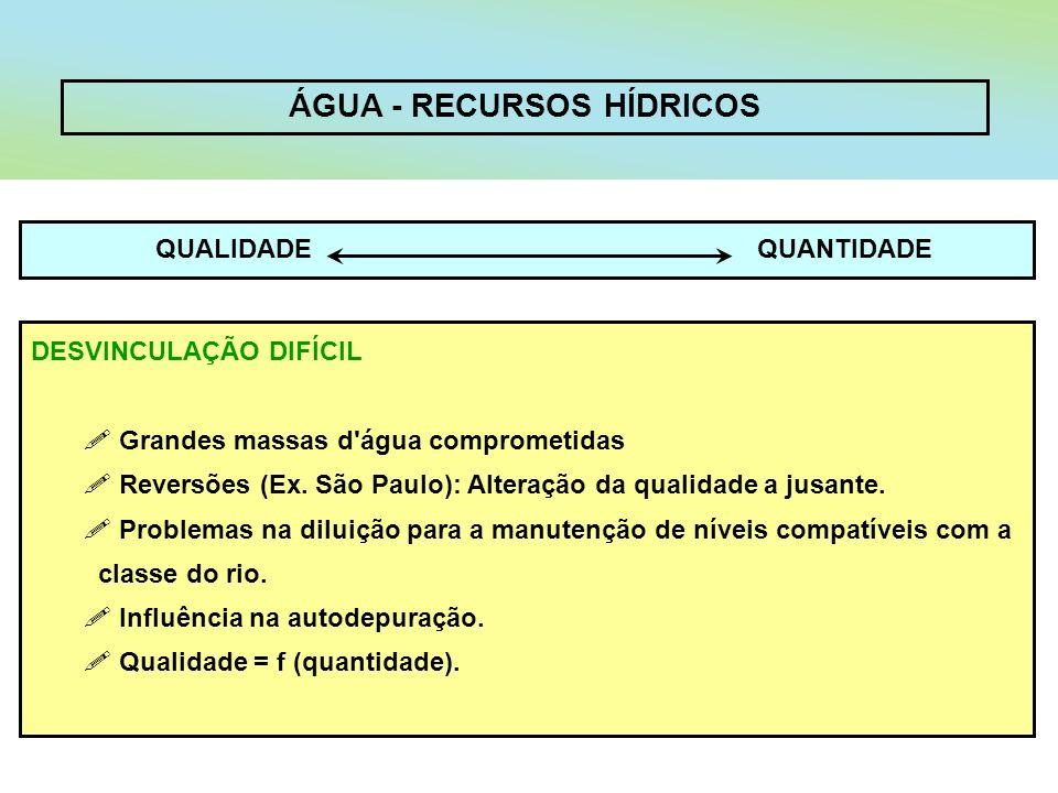 ÁGUA - RECURSOS HÍDRICOS QUALIDADEQUANTIDADE DESVINCULAÇÃO DIFÍCIL ! Grandes massas d'água comprometidas ! Reversões (Ex. São Paulo): Alteração da qua