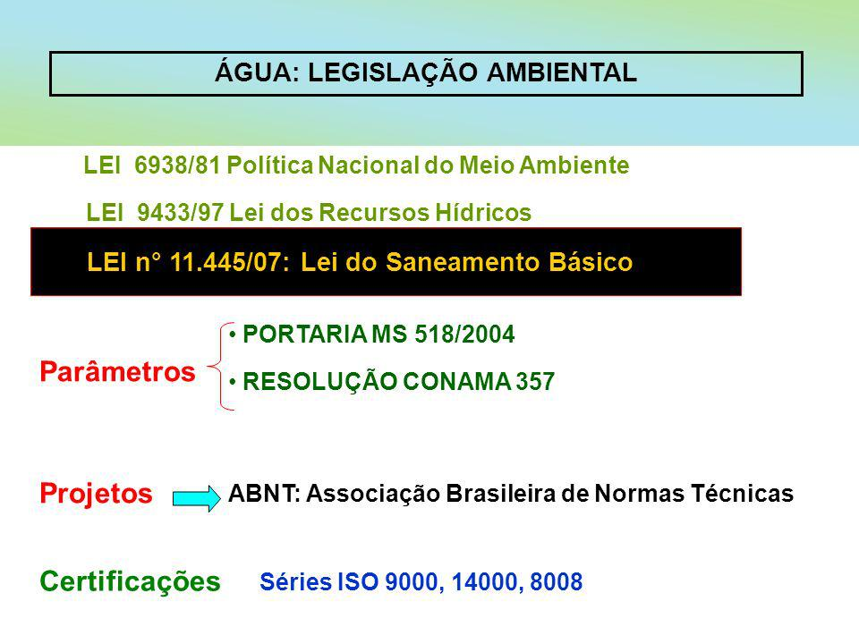 ÁGUA: LEGISLAÇÃO AMBIENTAL LEI 9433/97 Lei dos Recursos Hídricos PORTARIA MS 518/2004 RESOLUÇÃO CONAMA 357 LEI 6938/81 Política Nacional do Meio Ambie