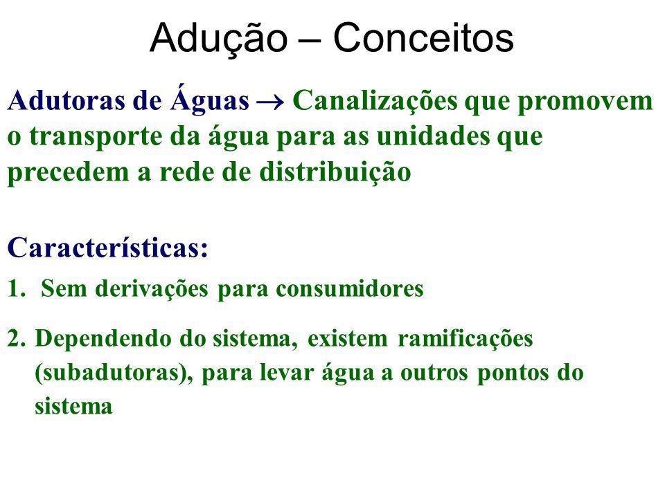 Adução – Conceitos Adutoras de Águas Canalizações que promovem o transporte da água para as unidades que precedem a rede de distribuição 1. Sem deriva