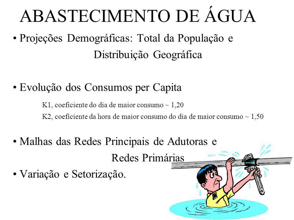 ABASTECIMENTO DE ÁGUA Projeções Demográficas: Total da População e Distribuição Geográfica Evolução dos Consumos per Capita K1, coeficiente do dia de
