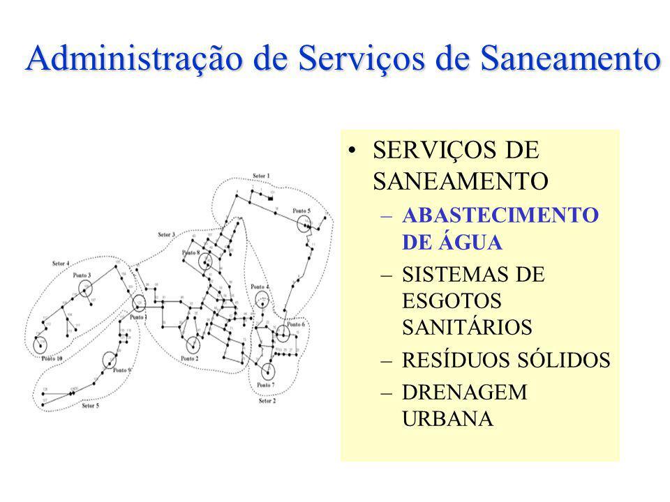 Produção de água potável ESTAÇÃO DE TRATAMENTO DE ÁGUA: ETA