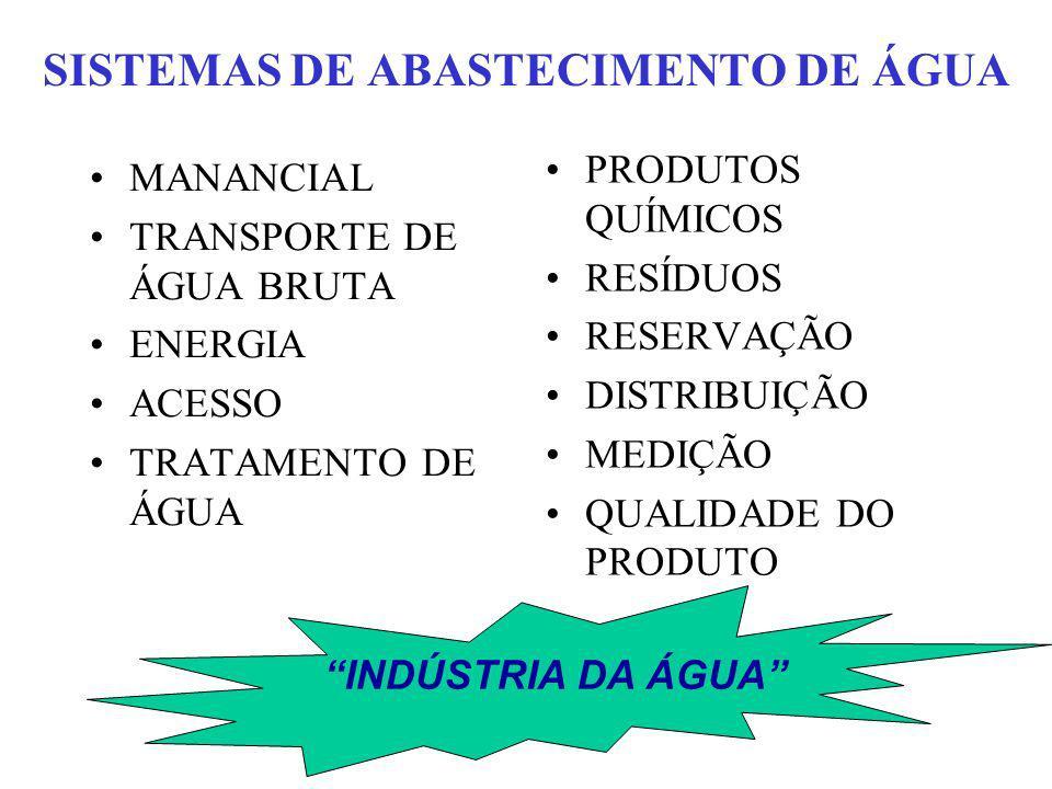 CONTROLE DE QUALIDADE DA MATÉRIA PRIMA (ÁGUA BRUTA) CONSUMO DE ENERGIA ELÉTRICA CONSUMO DE PRODUTOS QUÍMICOS OPERAÇÕES E PROCESSOS (Tecnologia) GERAÇÃO DE RESÍDUOS, PERDAS CONTROLE DE QUALIDADE DO PRODUTO (ÁGUA TRATADA) RECURSOS HUMANOS DISTRIBUIÇÃO (LOGÍSTICA) INDÚSTRIA DA ÁGUA