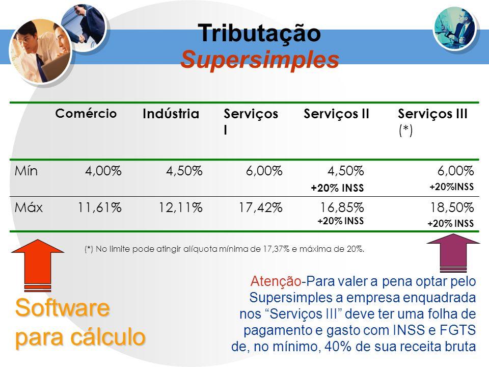 Comércio IndústriaServiços I Serviços IIServiços III (*) Mín4,00%4,50%6,00%4,50% +20% INSS 6,00% +20%INSS Máx11,61%12,11%17,42%16,85% +20% INSS 18,50%