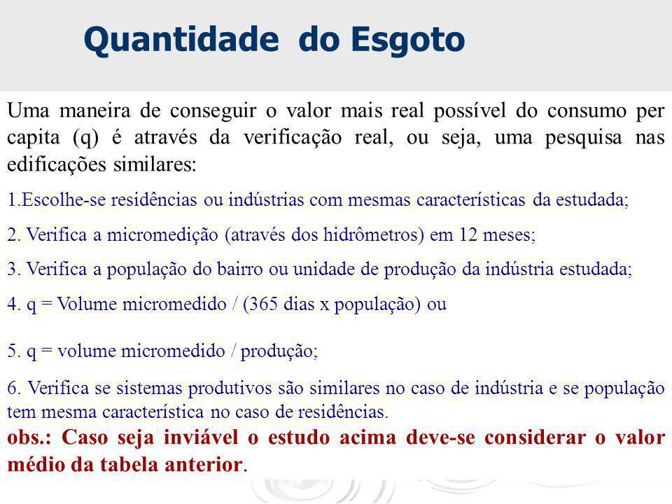 Quantidade do Esgoto Uma maneira de conseguir o valor mais real possível do consumo per capita (q) é através da verificação real, ou seja, uma pesquis