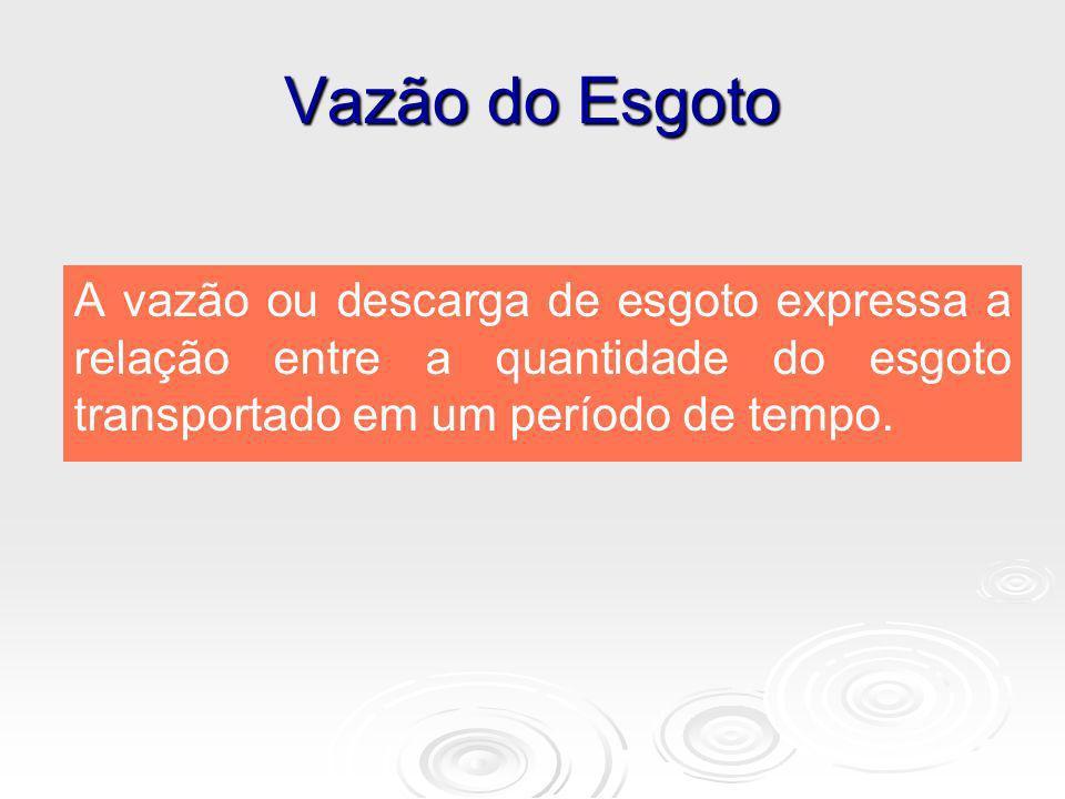 Quantidade do Esgoto Vazão infiltração A infiltração no sistema de esgotamento ocorre através de: tubos defeituosos, conexões, juntas ou paredes de poços de visita.