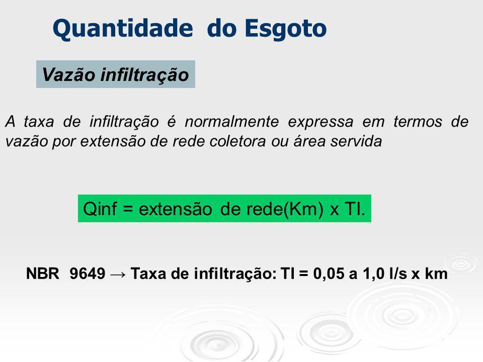 A taxa de infiltração é normalmente expressa em termos de vazão por extensão de rede coletora ou área servida Qinf = extensão de rede(Km) x TI. Quanti
