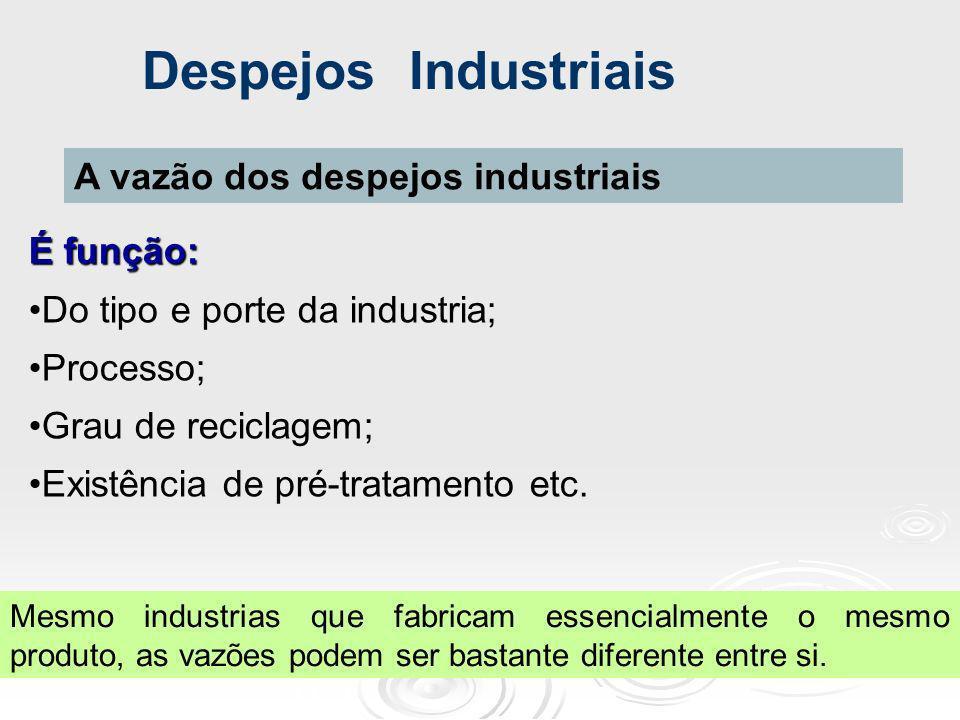 Despejos Industriais A vazão dos despejos industriais É função: Do tipo e porte da industria; Processo; Grau de reciclagem; Existência de pré-tratamen