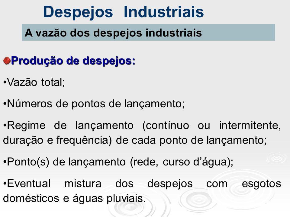 Despejos Industriais A vazão dos despejos industriais Produção de despejos: Vazão total; Números de pontos de lançamento; Regime de lançamento (contín