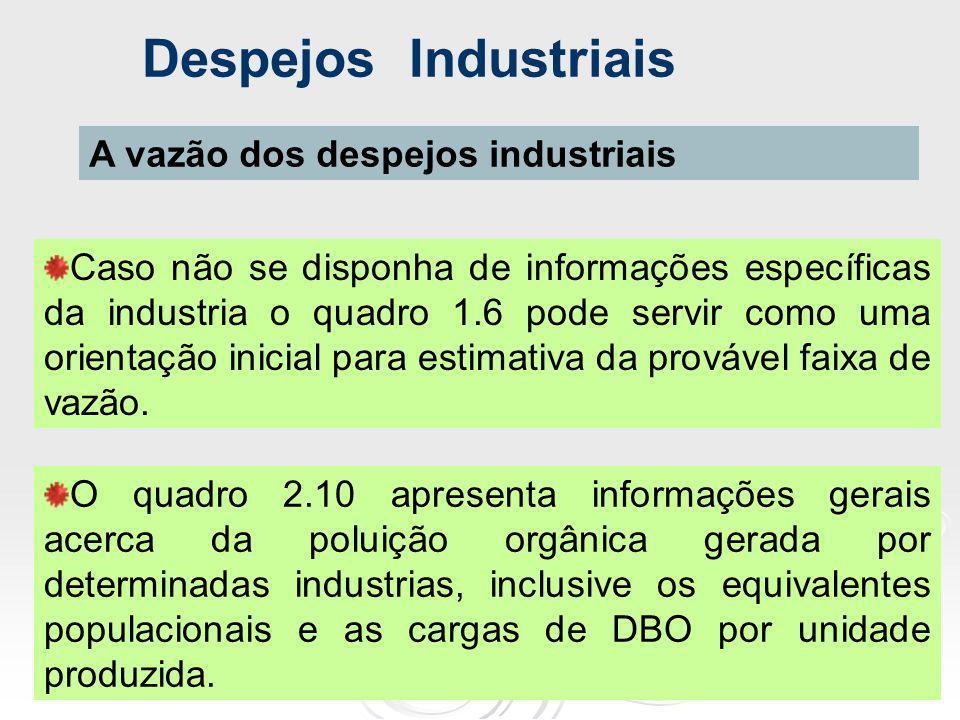 Despejos Industriais A vazão dos despejos industriais Caso não se disponha de informações específicas da industria o quadro 1.6 pode servir como uma o
