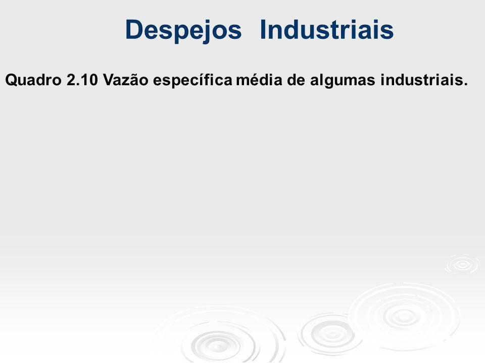Despejos Industriais Quadro 2.10 Vazão específica média de algumas industriais.