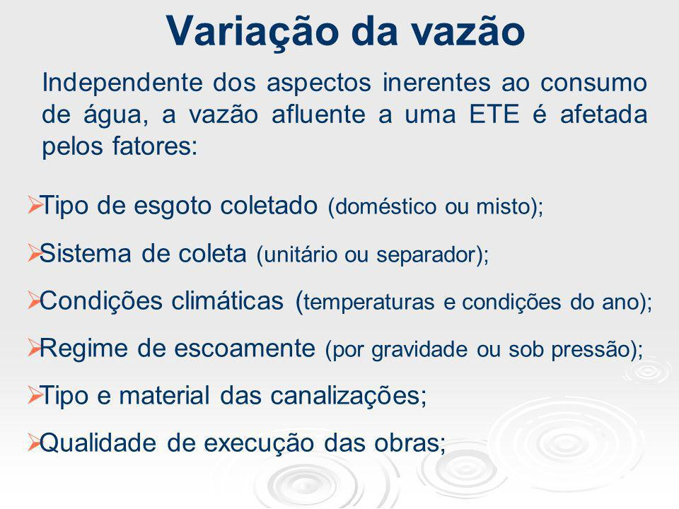 Variação da vazão Independente dos aspectos inerentes ao consumo de água, a vazão afluente a uma ETE é afetada pelos fatores: Tipo de esgoto coletado