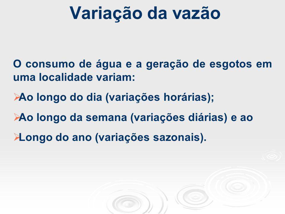 Variação da vazão O consumo de água e a geração de esgotos em uma localidade variam: Ao longo do dia (variações horárias); Ao longo da semana (variaçõ