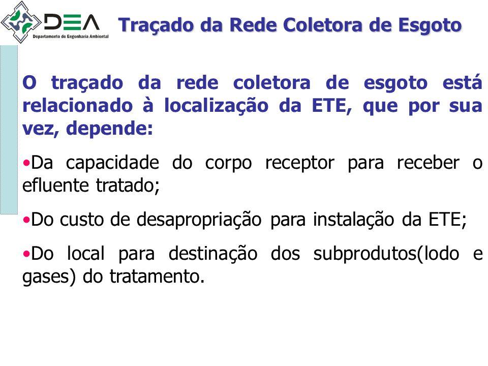 O traçado da rede coletora de esgoto está relacionado à localização da ETE, que por sua vez, depende: Da capacidade do corpo receptor para receber o e