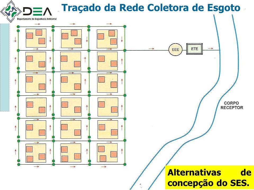 Traçado da Rede Coletora de Esgoto Alternativas de concepção do SES.