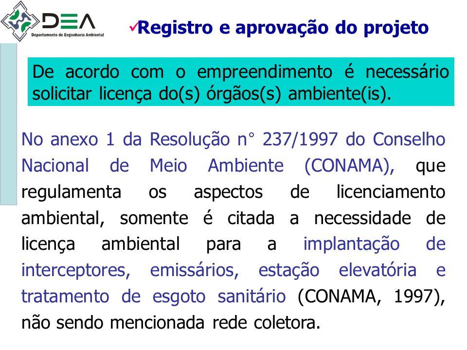 Registro e aprovação do projeto De acordo com o empreendimento é necessário solicitar licença do(s) órgãos(s) ambiente(is). No anexo 1 da Resolução n°