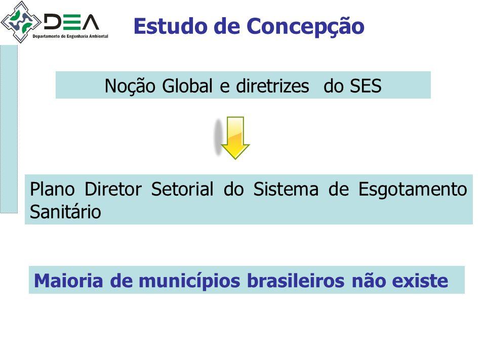 Estudo de Concepção Noção Global e diretrizes do SES Plano Diretor Setorial do Sistema de Esgotamento Sanitário Maioria de municípios brasileiros não
