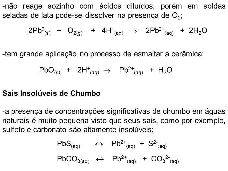 -não reage sozinho com ácidos diluídos, porém em soldas seladas de lata pode-se dissolver na presença de O 2 ; 2Pb 0 (s) + O 2(g) + 4H + (aq) 2Pb 2+ (