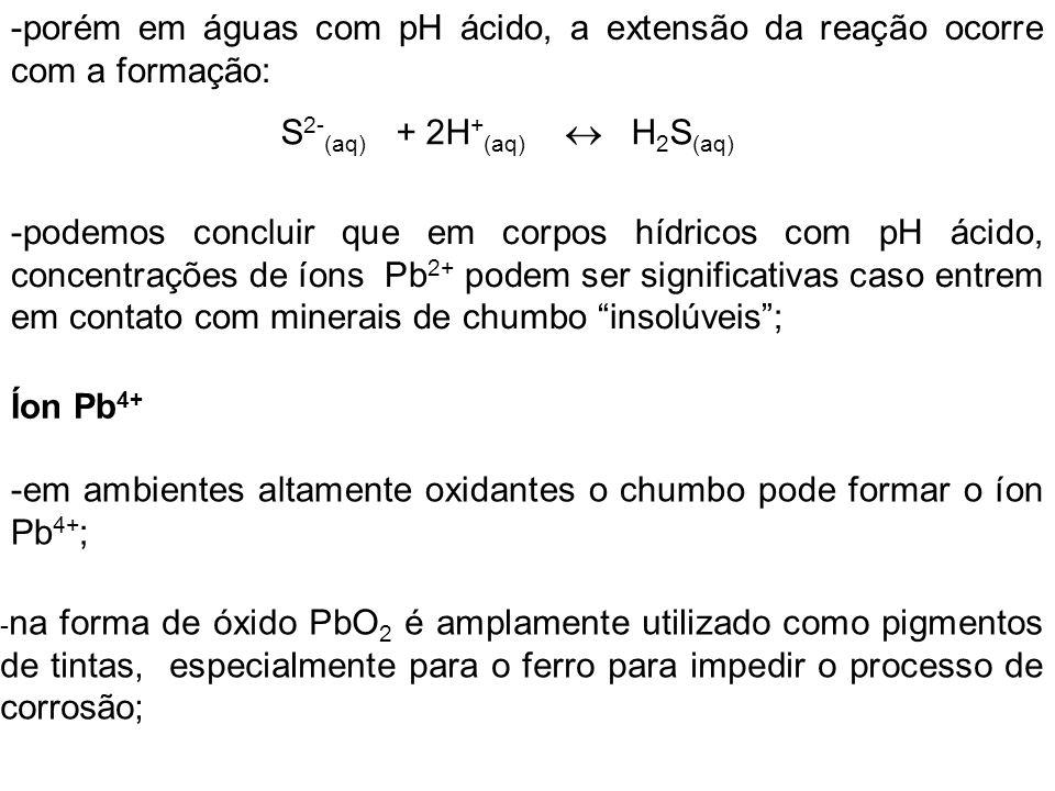 -porém em águas com pH ácido, a extensão da reação ocorre com a formação: S 2- (aq) + 2H + (aq) H 2 S (aq) -podemos concluir que em corpos hídricos co