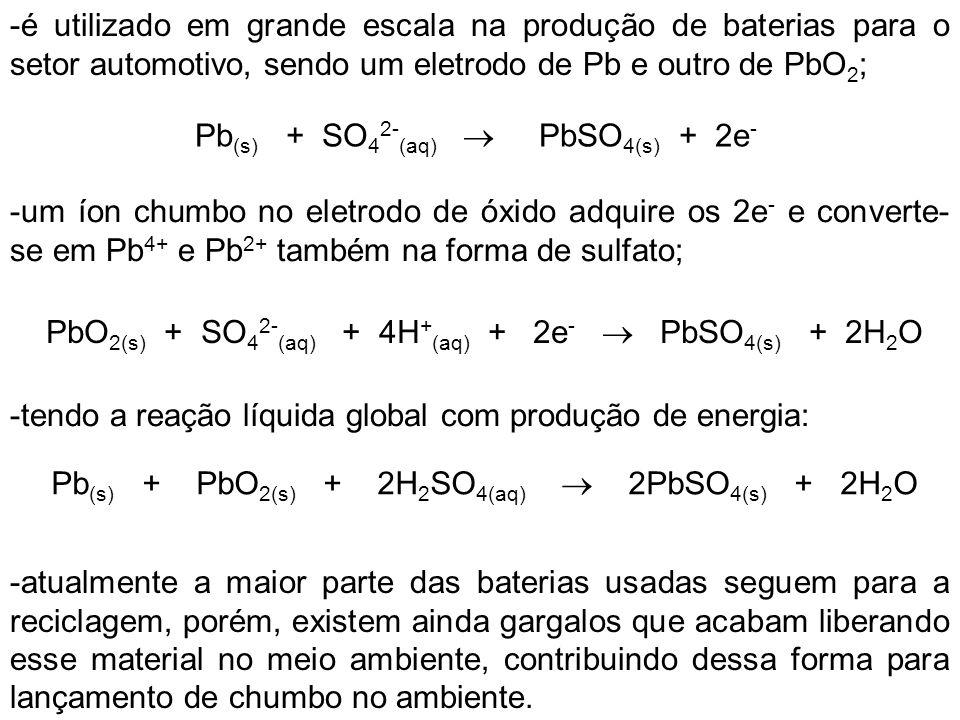 -é utilizado em grande escala na produção de baterias para o setor automotivo, sendo um eletrodo de Pb e outro de PbO 2 ; Pb (s) + SO 4 2- (aq) PbSO 4