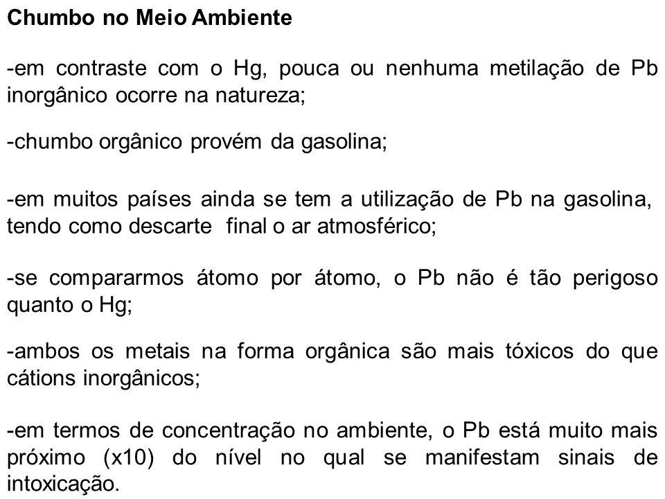 Chumbo no Meio Ambiente -em contraste com o Hg, pouca ou nenhuma metilação de Pb inorgânico ocorre na natureza; -chumbo orgânico provém da gasolina; -