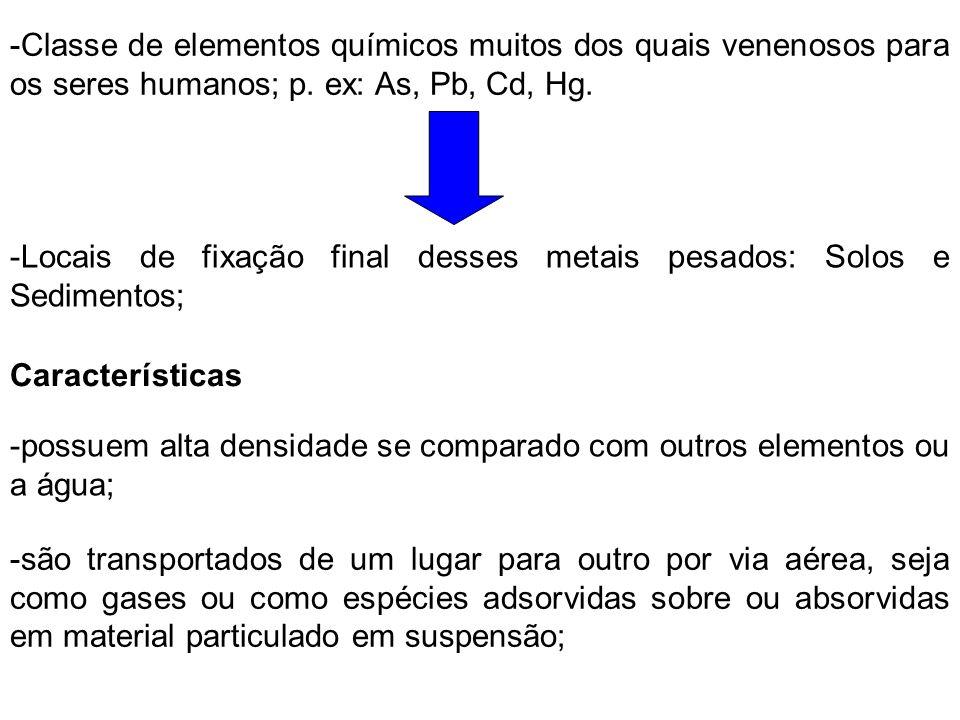 -Classe de elementos químicos muitos dos quais venenosos para os seres humanos; p. ex: As, Pb, Cd, Hg. -Locais de fixação final desses metais pesados: