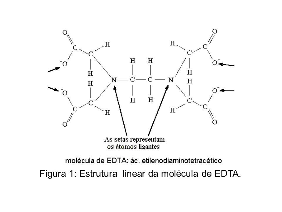 Figura 1: Estrutura linear da molécula de EDTA.