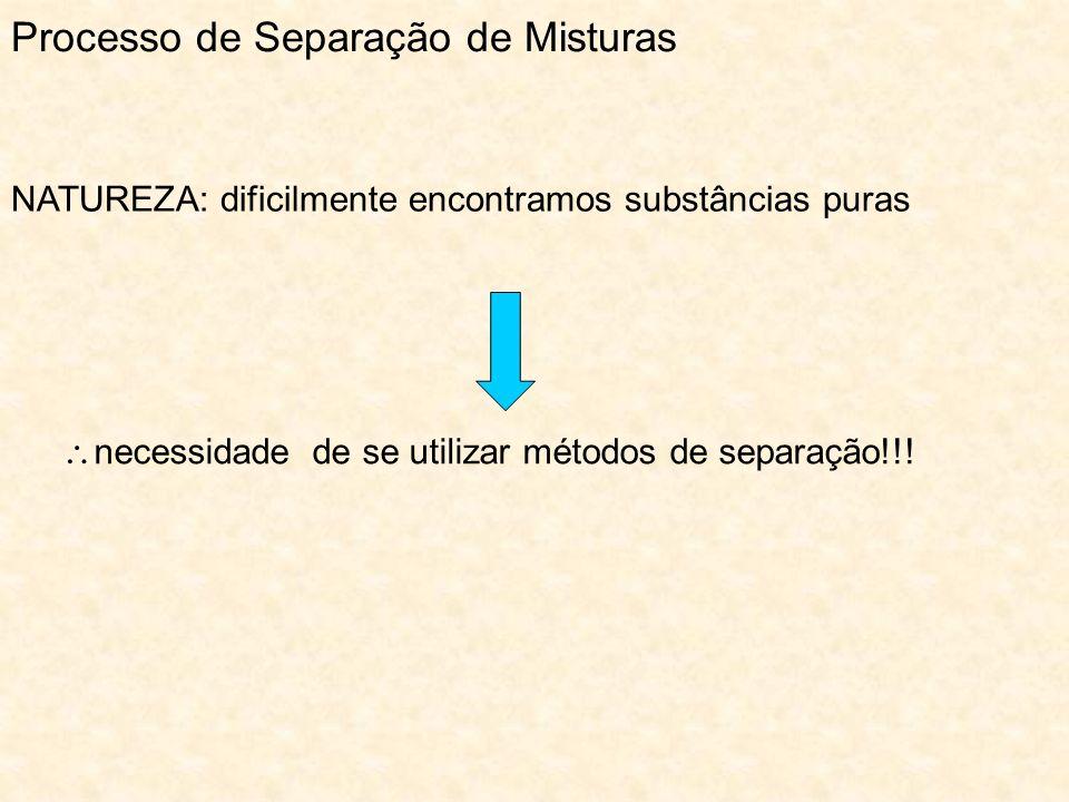 Processo de Separação de Misturas NATUREZA: dificilmente encontramos substâncias puras necessidade de se utilizar métodos de separação!!!