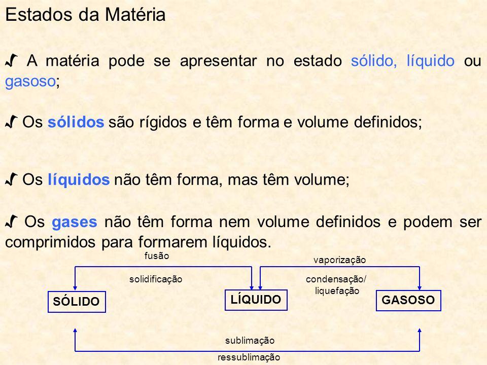 Estados da Matéria A matéria pode se apresentar no estado sólido, líquido ou gasoso; Os sólidos são rígidos e têm forma e volume definidos; Os líquido