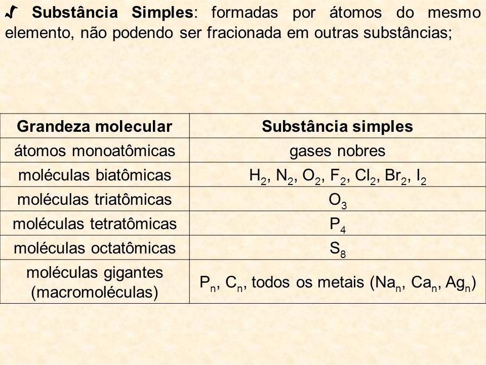 Substância Simples: formadas por átomos do mesmo elemento, não podendo ser fracionada em outras substâncias; Grandeza molecularSubstância simples átom