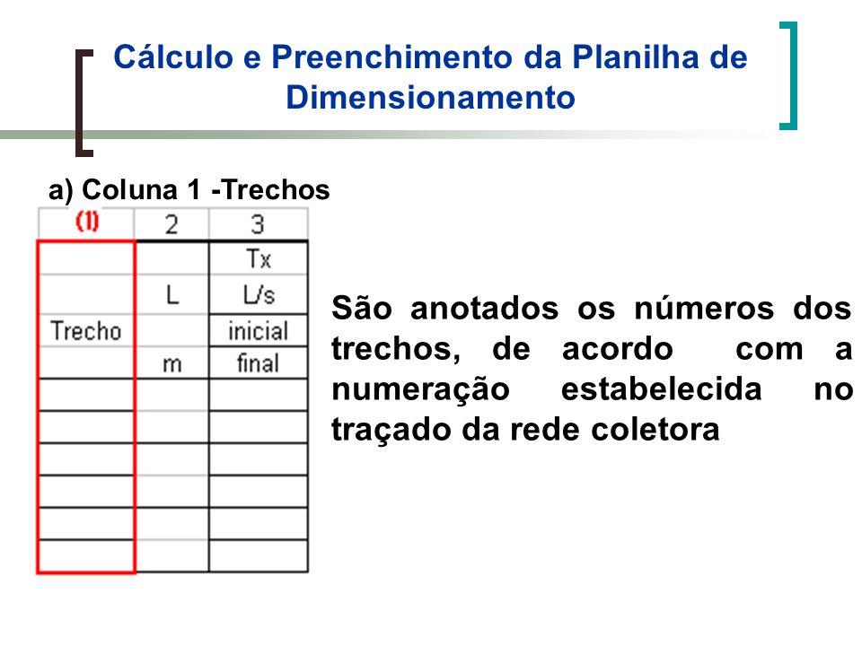 Cálculo e Preenchimento da Planilha de Dimensionamento a) Coluna 1 -Trechos São anotados os números dos trechos, de acordo com a numeração estabelecida no traçado da rede coletora