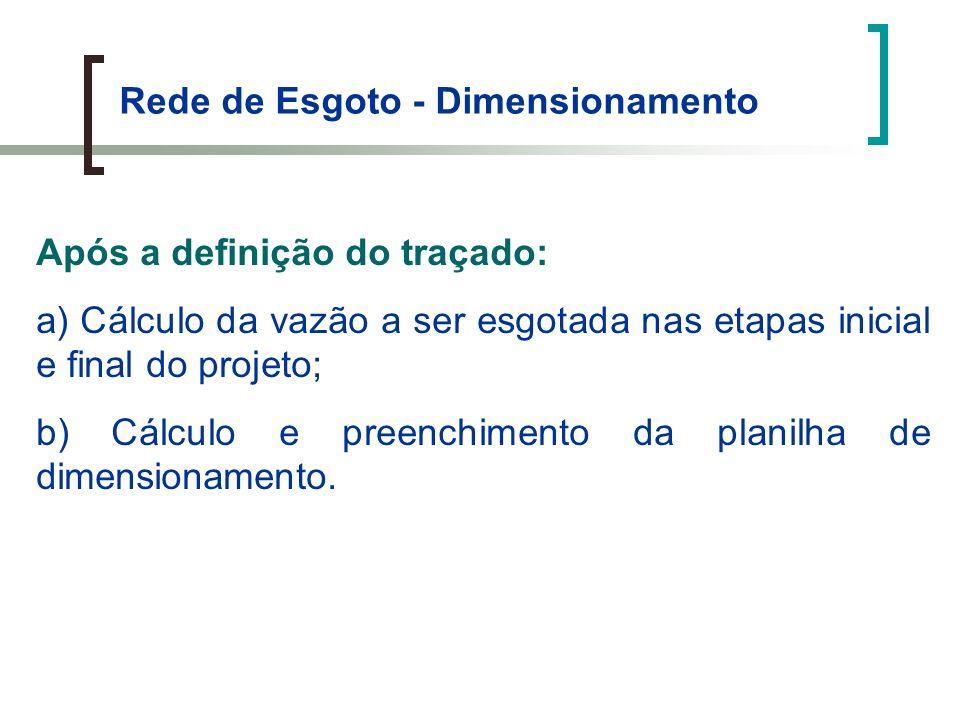 Rede de Esgoto - Dimensionamento Após a definição do traçado: a) Cálculo da vazão a ser esgotada nas etapas inicial e final do projeto; b) Cálculo e preenchimento da planilha de dimensionamento.