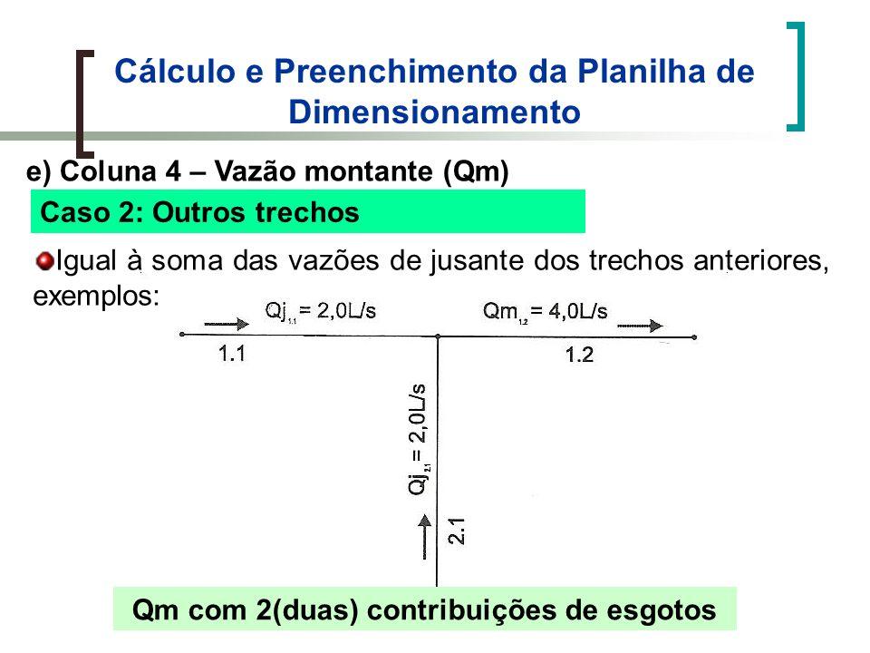 Cálculo e Preenchimento da Planilha de Dimensionamento e) Coluna 4 – Vazão montante (Qm) Caso 2: Outros trechos Igual à soma das vazões de jusante dos trechos anteriores, exemplos: Qm com 2(duas) contribuições de esgotos