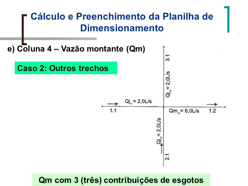 Cálculo e Preenchimento da Planilha de Dimensionamento e) Coluna 4 – Vazão montante (Qm) Qm com 3 (três) contribuições de esgotos Caso 2: Outros trechos